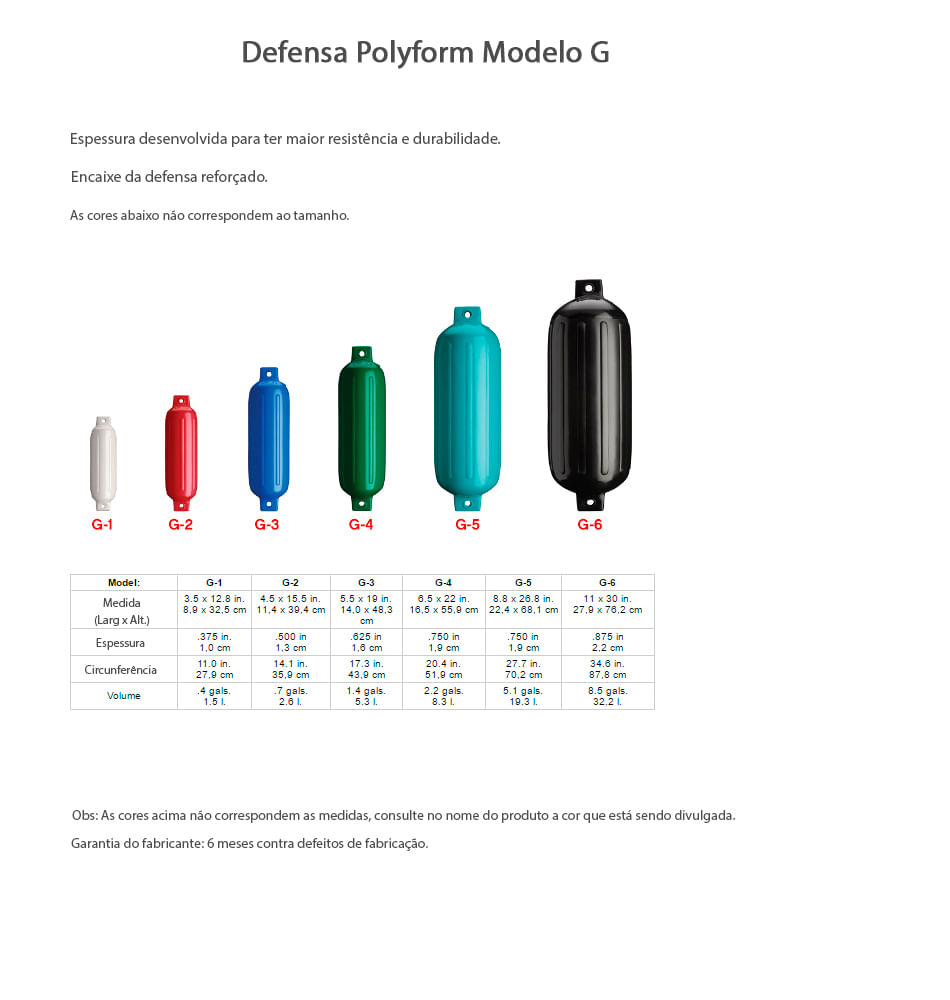 defensa-g2-polyform